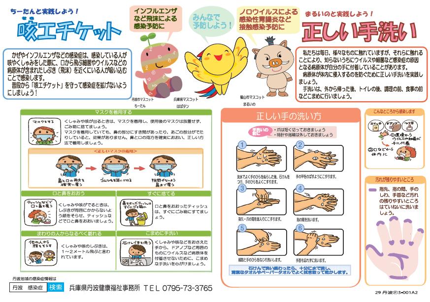 新型コロナウイルス感染者数 兵庫県